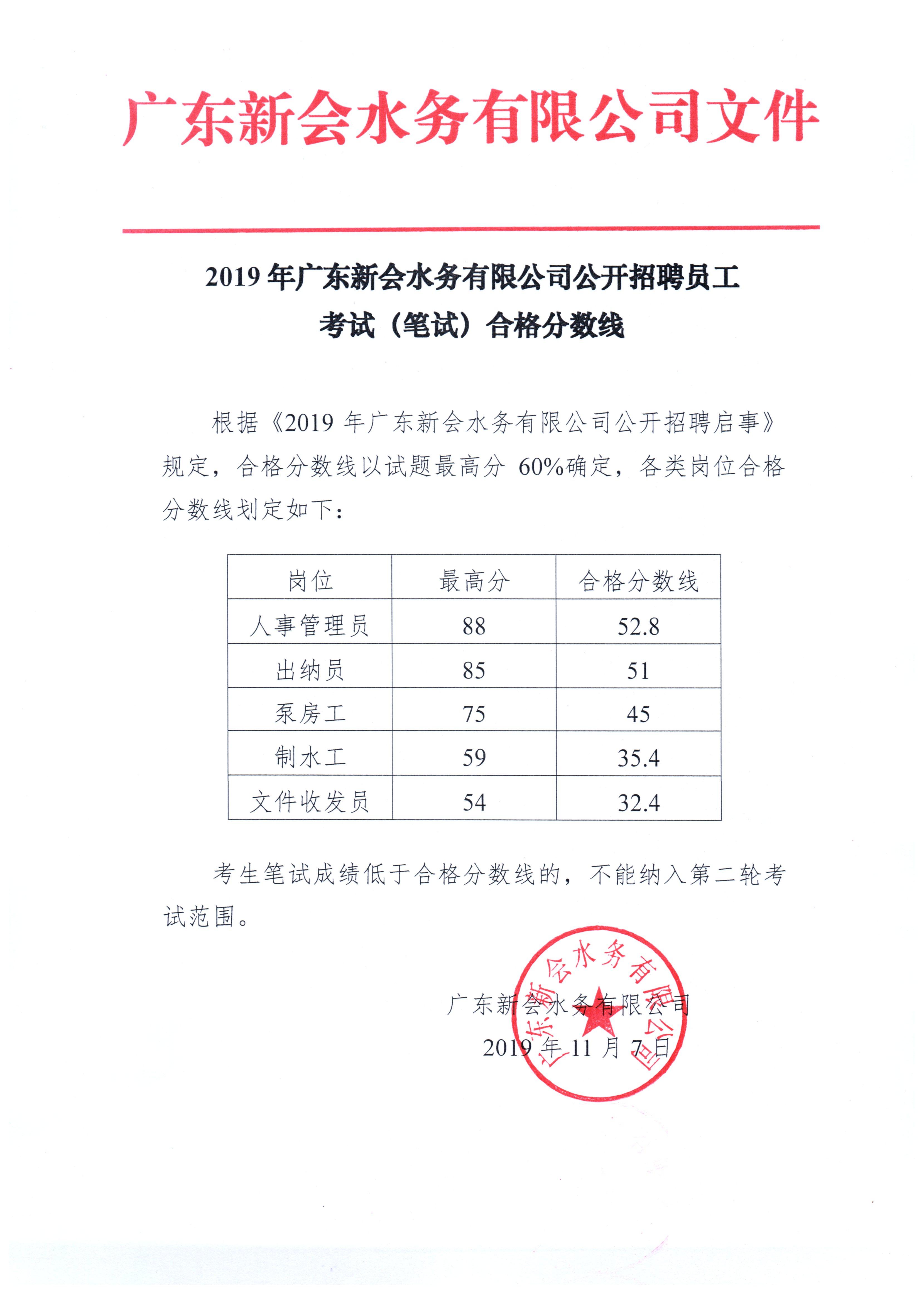 【企业招聘】新会水务公司公开招聘员工考试(笔试)合格分数线公布.docx图1.jpg